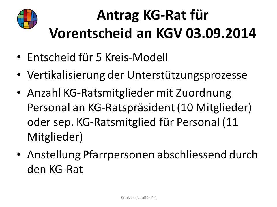 Antrag KG-Rat für Vorentscheid an KGV 03.09.2014 Entscheid für 5 Kreis-Modell Vertikalisierung der Unterstützungsprozesse Anzahl KG-Ratsmitglieder mit