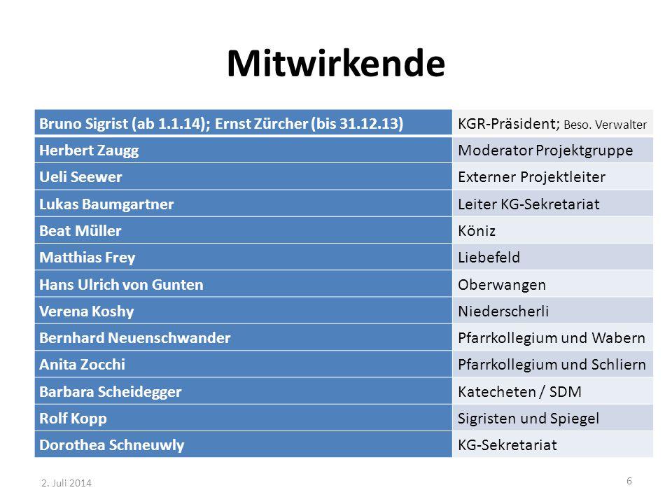 Mitwirkende Bruno Sigrist (ab 1.1.14); Ernst Zürcher (bis 31.12.13)KGR-Präsident; Beso. Verwalter Herbert ZauggModerator Projektgruppe Ueli SeewerExte