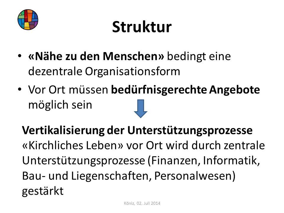 Struktur «Nähe zu den Menschen» bedingt eine dezentrale Organisationsform Vor Ort müssen bedürfnisgerechte Angebote möglich sein Vertikalisierung der