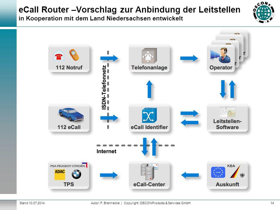 Autor: F. Brennecke | Copyright: OECON Products & Services GmbHStand 10.07.2014 eCall Router –Vorschlag zur Anbindung der Leitstellen in Kooperation m