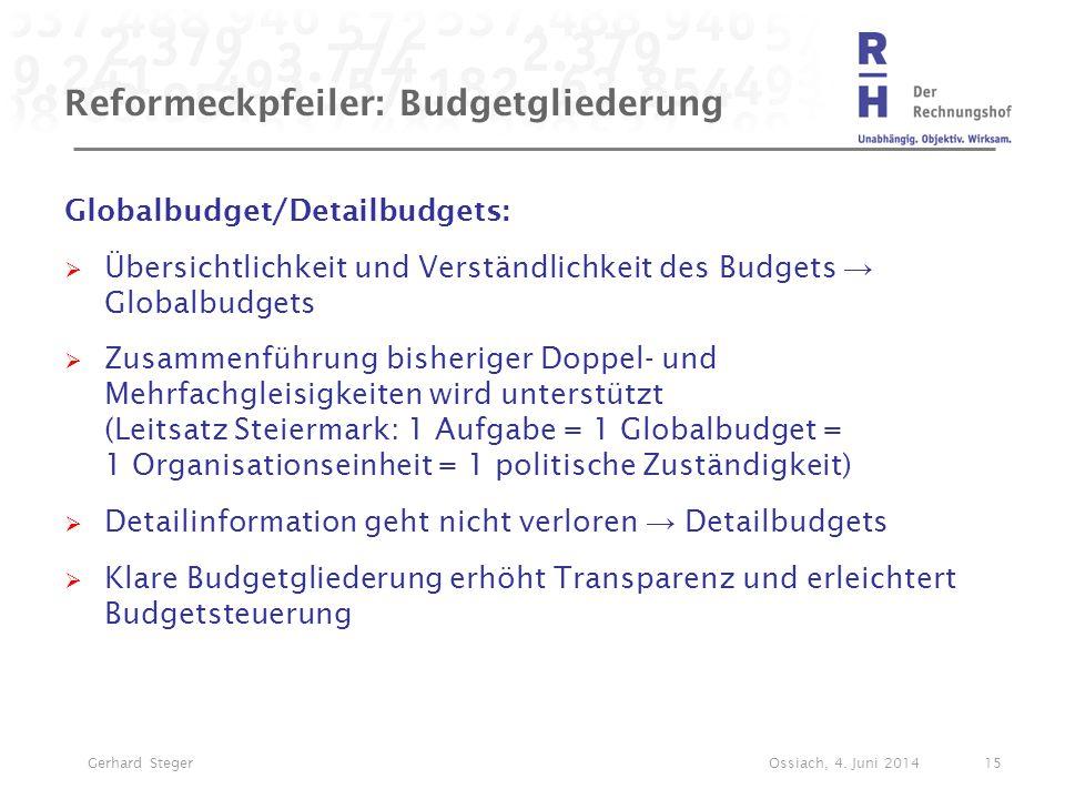 Reformeckpfeiler: Budgetgliederung Globalbudget/Detailbudgets:  Übersichtlichkeit und Verständlichkeit des Budgets → Globalbudgets  Zusammenführung