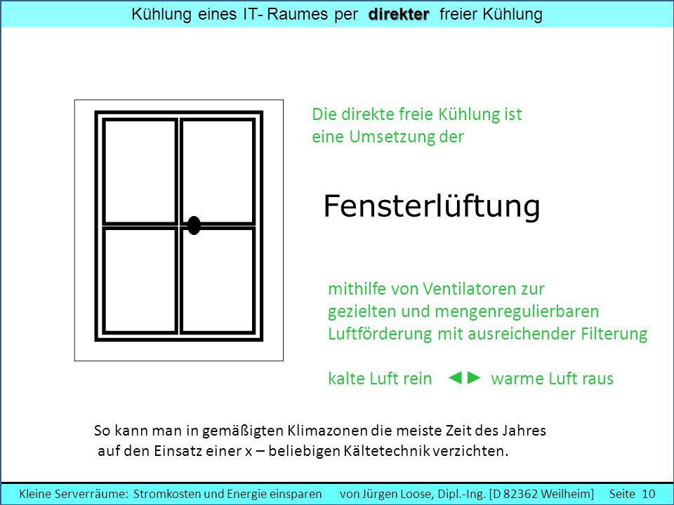 direkter Kühlung eines IT- Raumes per direkter freier Kühlung Die direkte freie Kühlung ist eine Umsetzung der Fensterlüftung mithilfe von Ventilatore