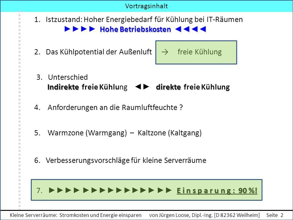 Vortragsinhalt Indirekte direkte 3. Unterschied Indirekte freie Kühlung ◄► direkte freie Kühlung Hohe Betriebskosten ◄◄◄◄ 1. Istzustand: Hoher Energie