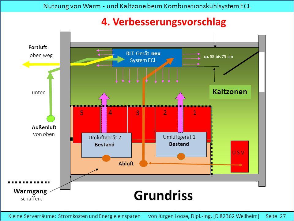 Grundriss RLT-Gerät neu System ECL Außenluft von oben Fortluft ca. 55 bis 75 cm oben weg unten U S V 4 1 2 3 5 Umluftgerät 1 Bestand Umluftgerät 2 Bes