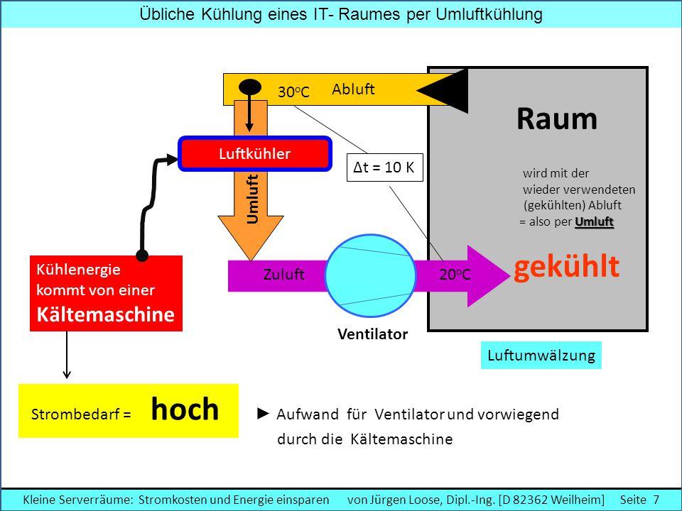 RLT-Zusatzgerät [ein Beispiel für Kühllast von 8 kW] RLT-Gerät incl.