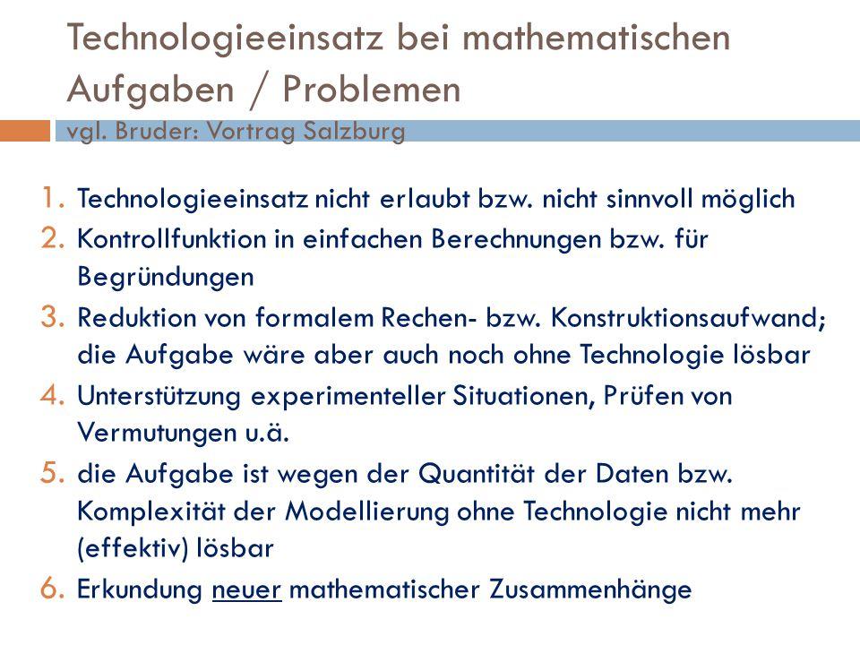 TECHNOLOGIE IN DER PRÜFUNGSSITUATION  T.nicht einsetzbar  T.