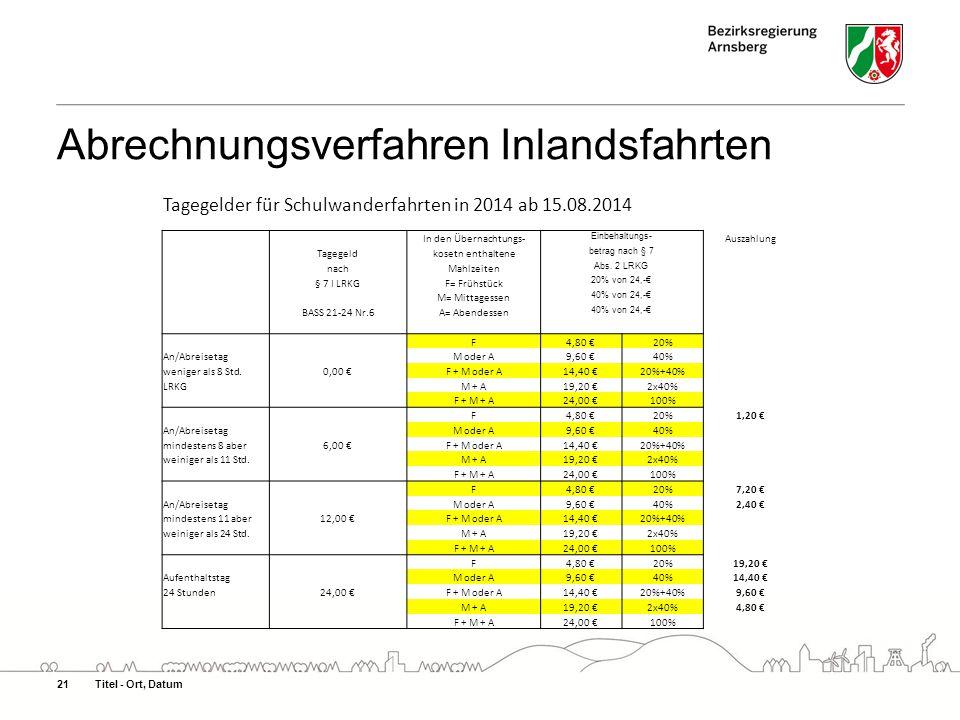 Abrechnungsverfahren Inlandsfahrten Titel - Ort, Datum21 Tagegelder für Schulwanderfahrten in 2014 ab 15.08.2014 In den Übernachtungs- Einbehaltungs-