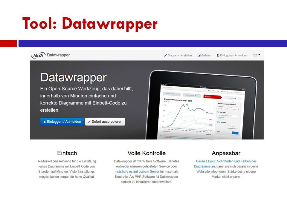 Tool: Datawrapper