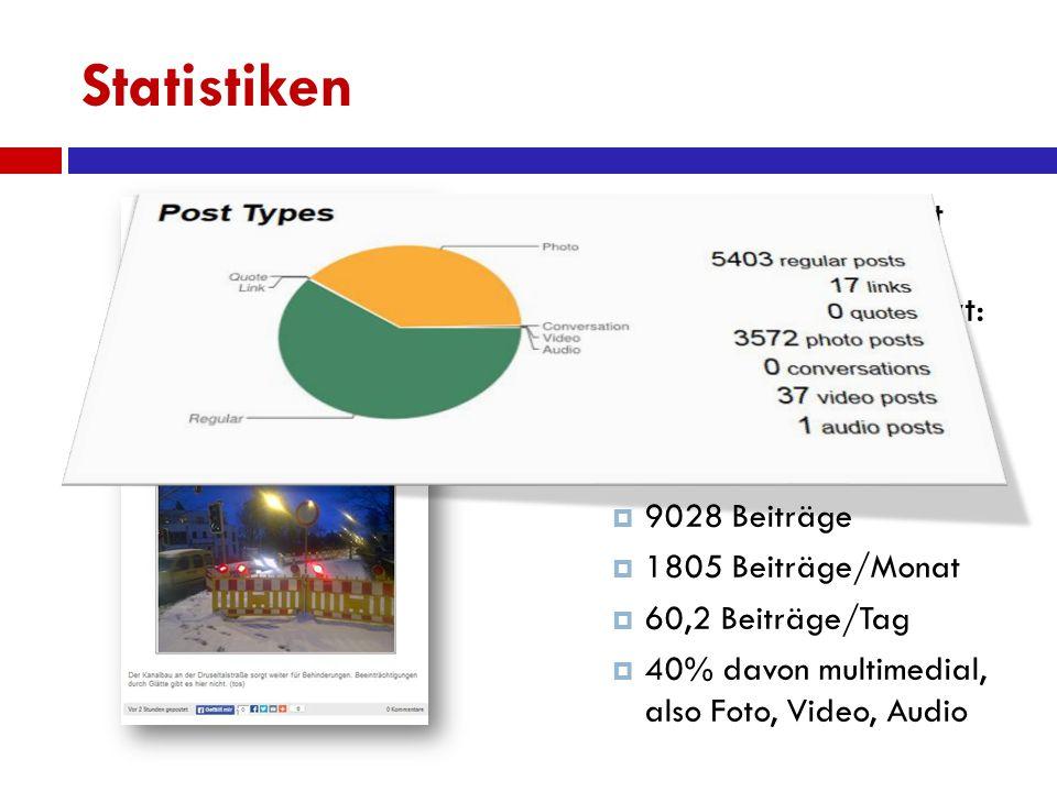 Statistiken  Testbetrieb im August 2013 auf Tumblr. Offizieller Tumblr-Start: Oktober 2013  Beiträge insgesamt (Stand: 28.1.2014):  9028 Beiträge 