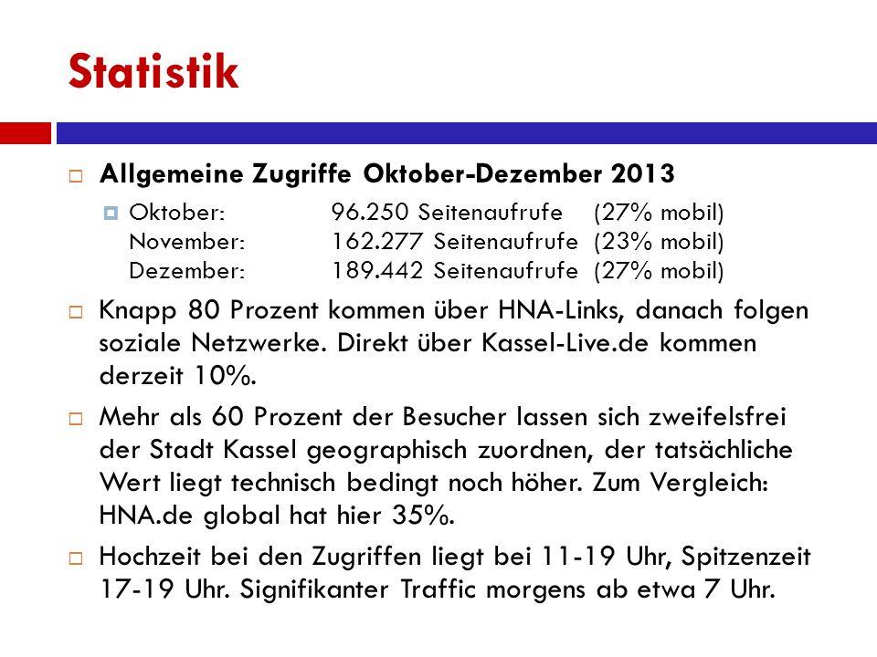 Statistik  Allgemeine Zugriffe Oktober-Dezember 2013  Oktober:96.250 Seitenaufrufe (27% mobil) November: 162.277 Seitenaufrufe (23% mobil) Dezember:189.442 Seitenaufrufe (27% mobil)  Knapp 80 Prozent kommen über HNA-Links, danach folgen soziale Netzwerke.