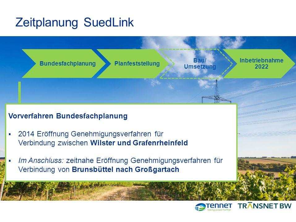 Zeitplanung SuedLink Bundesfachplanung Planfeststellung Inbetriebnahme 2022 Vorverfahren Bundesfachplanung  2014 Eröffnung Genehmigungsverfahren für