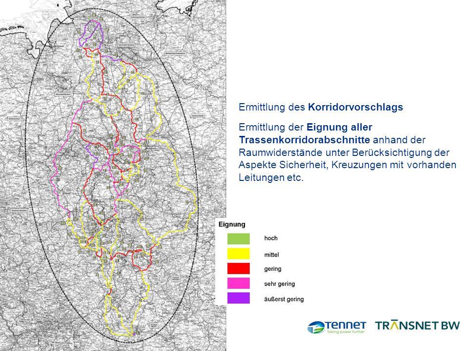 Ermittlung des Korridorvorschlags Ermittlung der Eignung aller Trassenkorridorabschnitte anhand der Raumwiderstände unter Berücksichtigung der Aspekte Sicherheit, Kreuzungen mit vorhanden Leitungen etc.