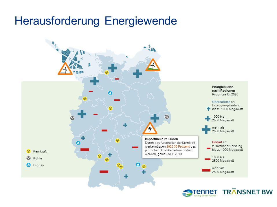 Kernkraft Kohle Erdgas Energiebilanz nach Regionen Prognose für 2020 Überschuss an Erzeugungsleistung bis zu 1000 Megawatt 1000 bis 2500 Megawatt mehr