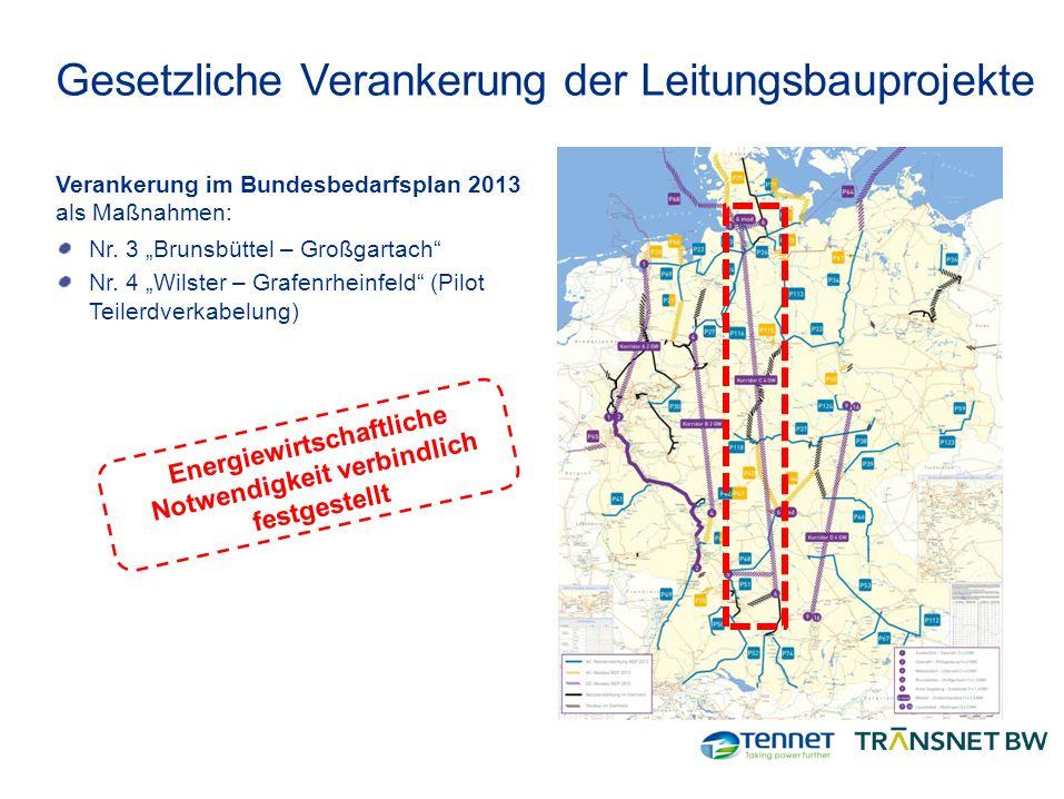 """Gesetzliche Verankerung der Leitungsbauprojekte Verankerung im Bundesbedarfsplan 2013 als Maßnahmen: Nr. 3 """"Brunsbüttel – Großgartach"""" Nr. 4 """"Wilster"""