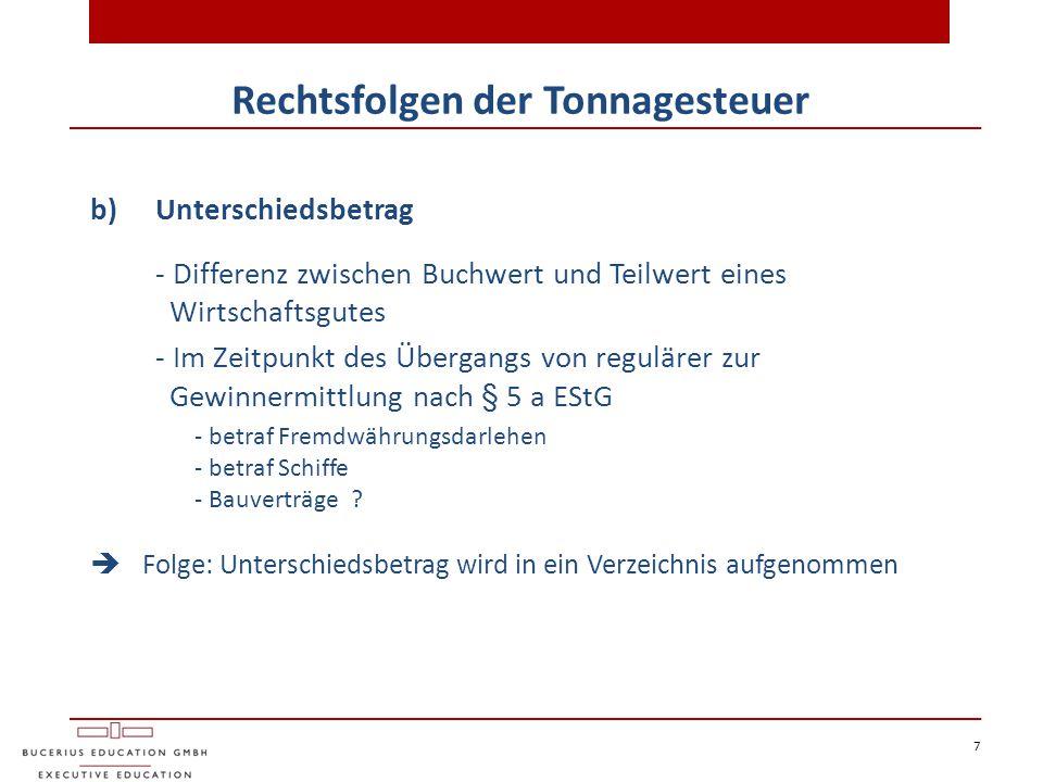 7 Rechtsfolgen der Tonnagesteuer b)Unterschiedsbetrag - Differenz zwischen Buchwert und Teilwert eines Wirtschaftsgutes - Im Zeitpunkt des Übergangs v