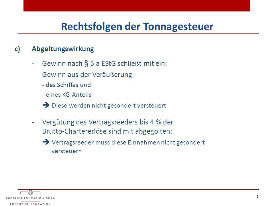9 Rechtsfolgen der Tonnagesteuer c)Abgeltungswirkung - Gewinn nach § 5 a EStG schließt mit ein: Gewinn aus der Veräußerung - des Schiffes und - eines