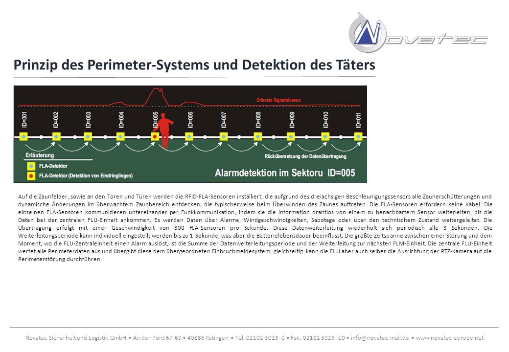 Prinzip des Perimeter-Systems und Detektion des Täters Auf die Zaunfelder, sowie an den Toren und Türen werden die RFID-FLA-Sensoren installiert, die aufgrund des dreiachsigen Beschleunigungssensors alle Zaunerschütterungen und dynamische Änderungen im überwachtem Zaunbereich entdecken, die typischerweise beim Überwinden des Zaunes auftreten.