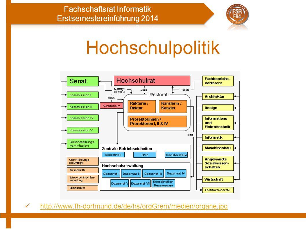 Hochschulpolitik http://www.fh-dortmund.de/de/hs/orgGrem/medien/organe.jpg
