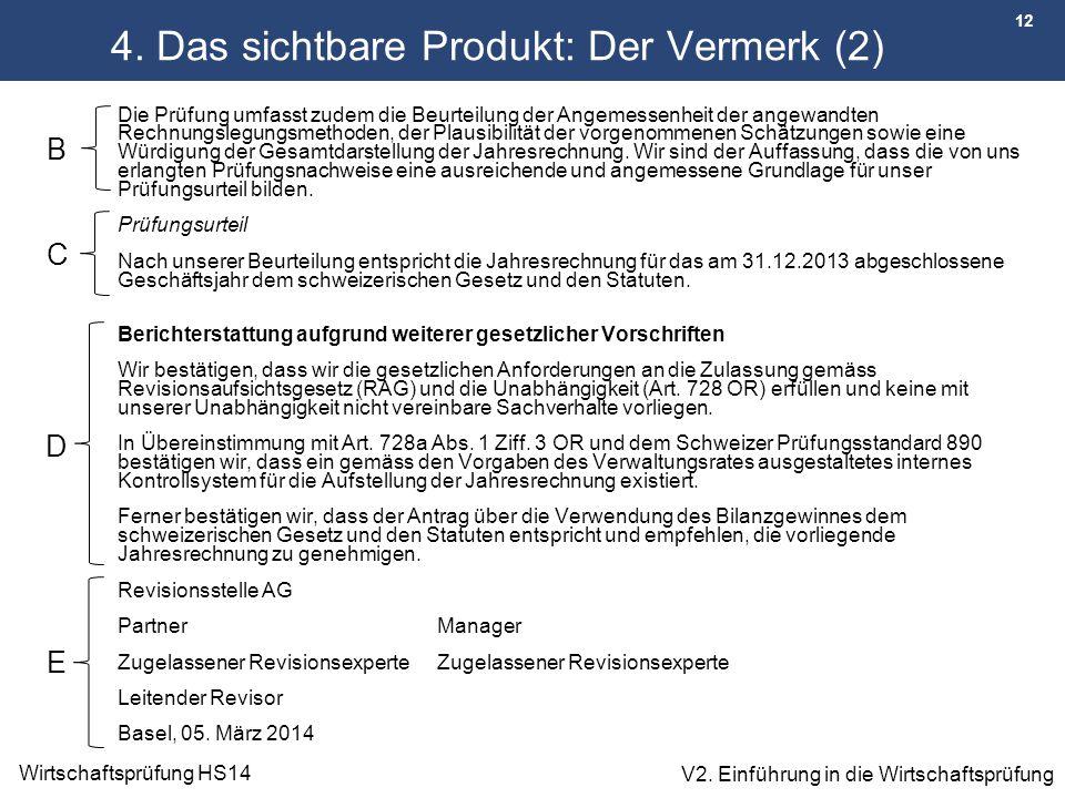 12 Wirtschaftsprüfung HS14 V2. Einführung in die Wirtschaftsprüfung 4. Das sichtbare Produkt: Der Vermerk (2) Die Prüfung umfasst zudem die Beurteilun