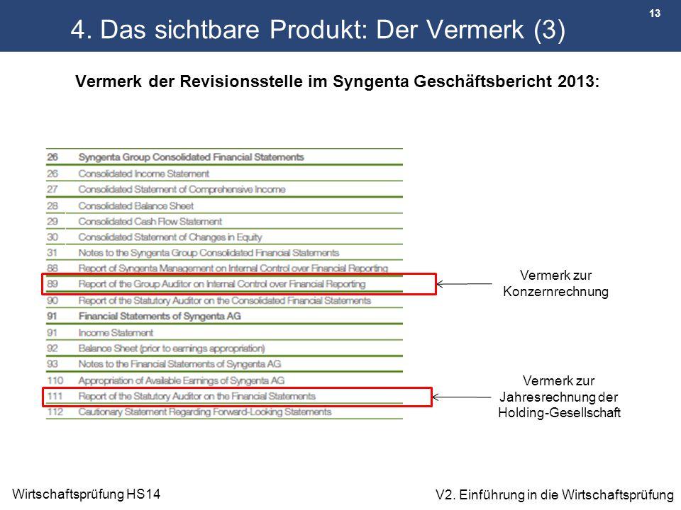 13 Wirtschaftsprüfung HS14 V2. Einführung in die Wirtschaftsprüfung 4. Das sichtbare Produkt: Der Vermerk (3) Vermerk der Revisionsstelle im Syngenta