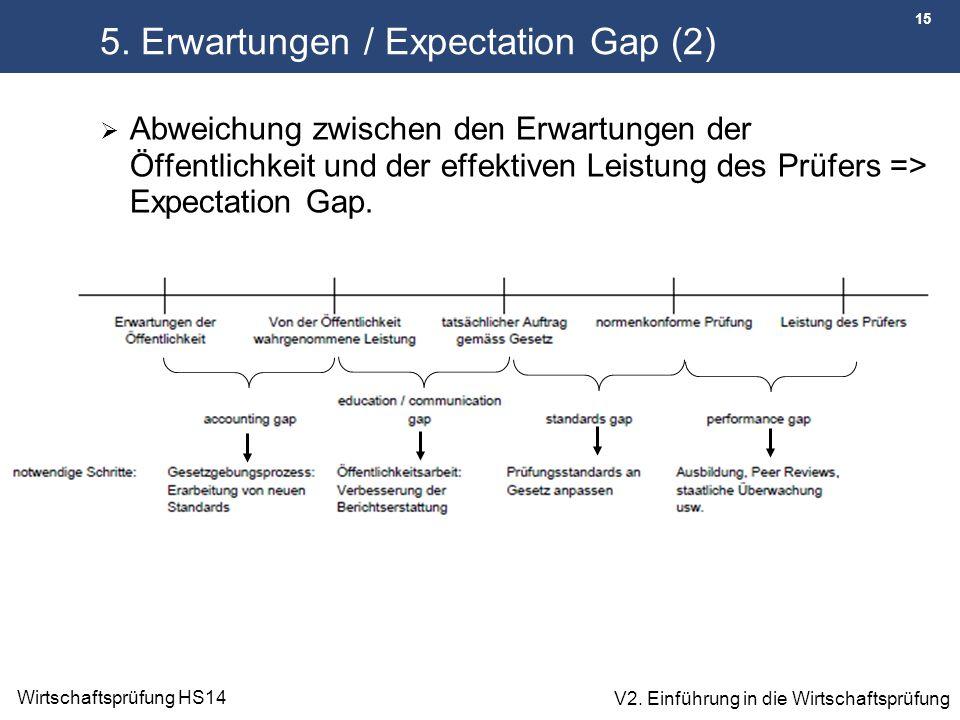 15 Wirtschaftsprüfung HS14 V2. Einführung in die Wirtschaftsprüfung 5. Erwartungen / Expectation Gap (2)  Abweichung zwischen den Erwartungen der Öff