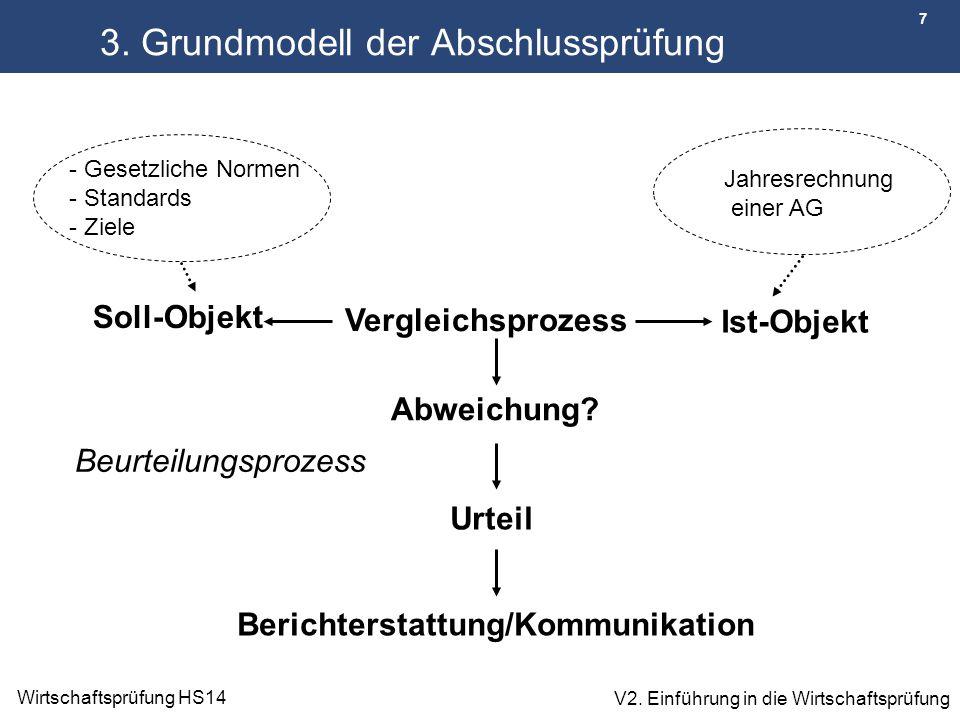 7 Wirtschaftsprüfung HS14 V2. Einführung in die Wirtschaftsprüfung 3. Grundmodell der Abschlussprüfung Vergleichsprozess Soll-Objekt Ist-Objekt Abweic