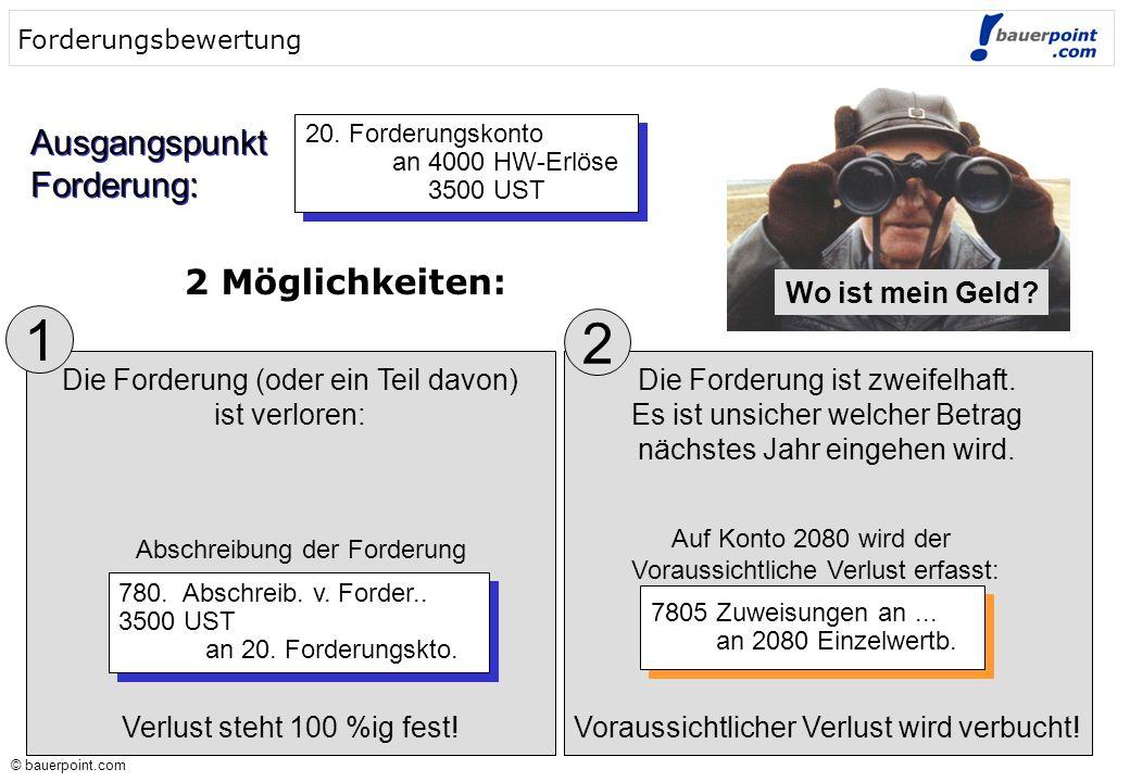 © bauerpoint.com © bauerpoint.com Forderungsbewertung Ausgangspunkt Forderung: Ausgangspunkt Forderung: 20.