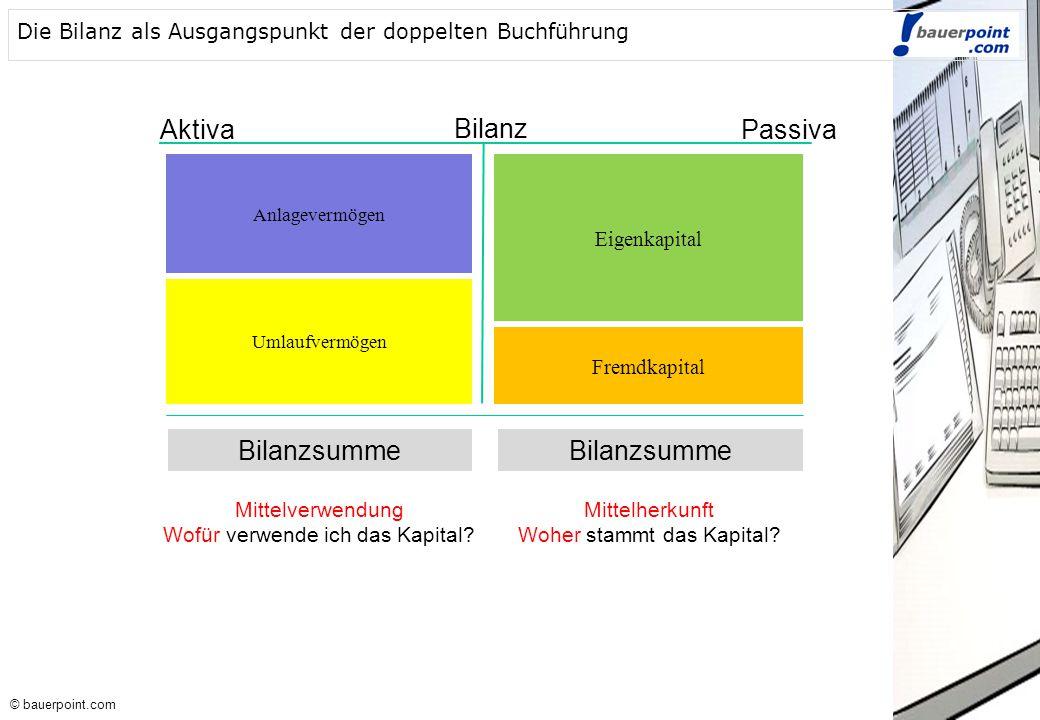 © bauerpoint.com © bauerpoint.com Die Bilanz als Ausgangspunkt der doppelten Buchführung Bilanz Eigenkapital Aktiva Passiva Geschäftsausstattung (Rega