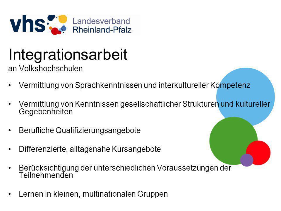 Integrationsarbeit an Volkshochschulen Vermittlung von Sprachkenntnissen und interkultureller Kompetenz Vermittlung von Kenntnissen gesellschaftlicher