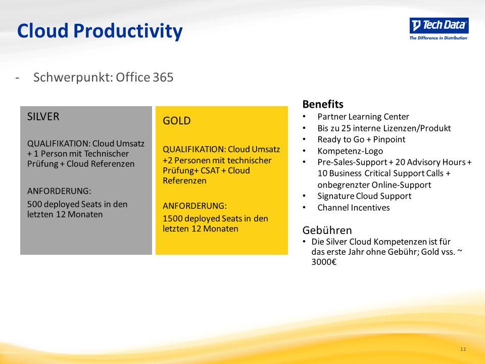 11 Cloud Productivity