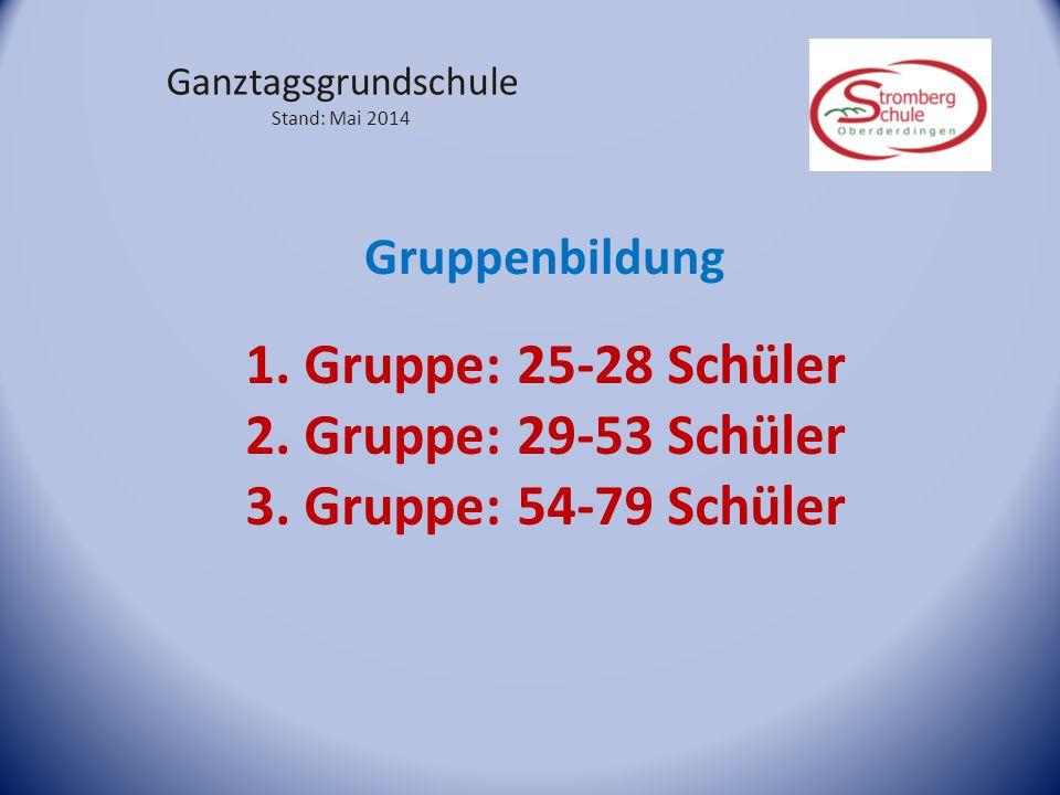 Ganztagsgrundschule Stand: Mai 2014 Gruppenbildung 1. Gruppe: 25-28 Schüler 2. Gruppe: 29-53 Schüler 3. Gruppe: 54-79 Schüler