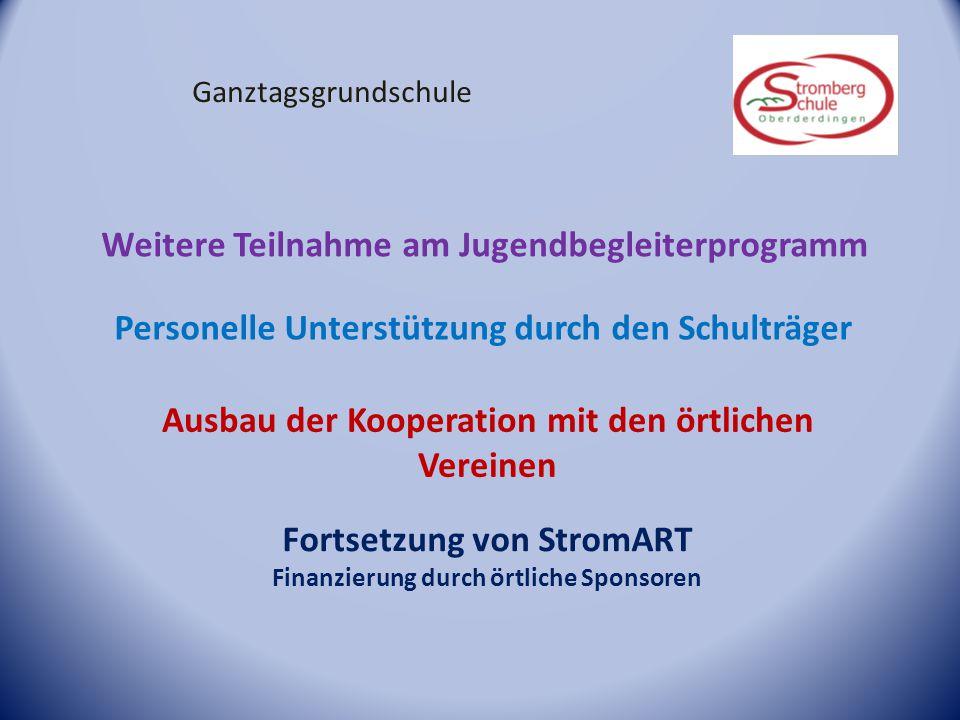 Ganztagsgrundschule Weitere Teilnahme am Jugendbegleiterprogramm Ausbau der Kooperation mit den örtlichen Vereinen Fortsetzung von StromART Finanzieru