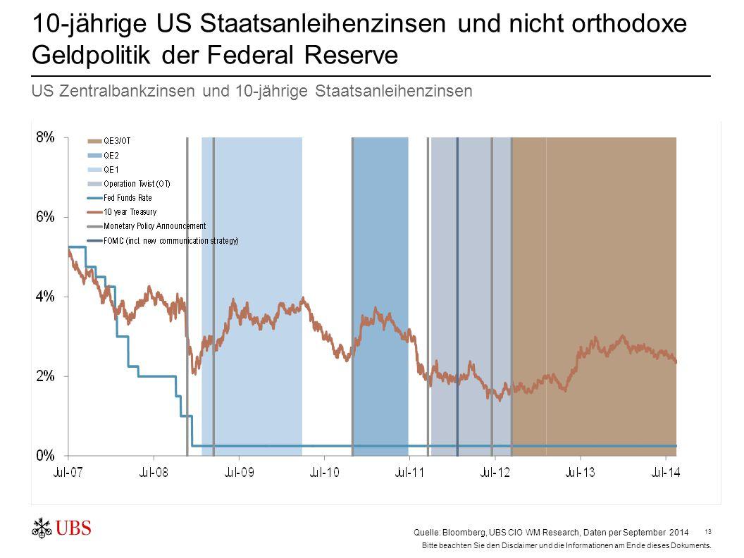13 10-jährige US Staatsanleihenzinsen und nicht orthodoxe Geldpolitik der Federal Reserve US Zentralbankzinsen und 10-jährige Staatsanleihenzinsen Que