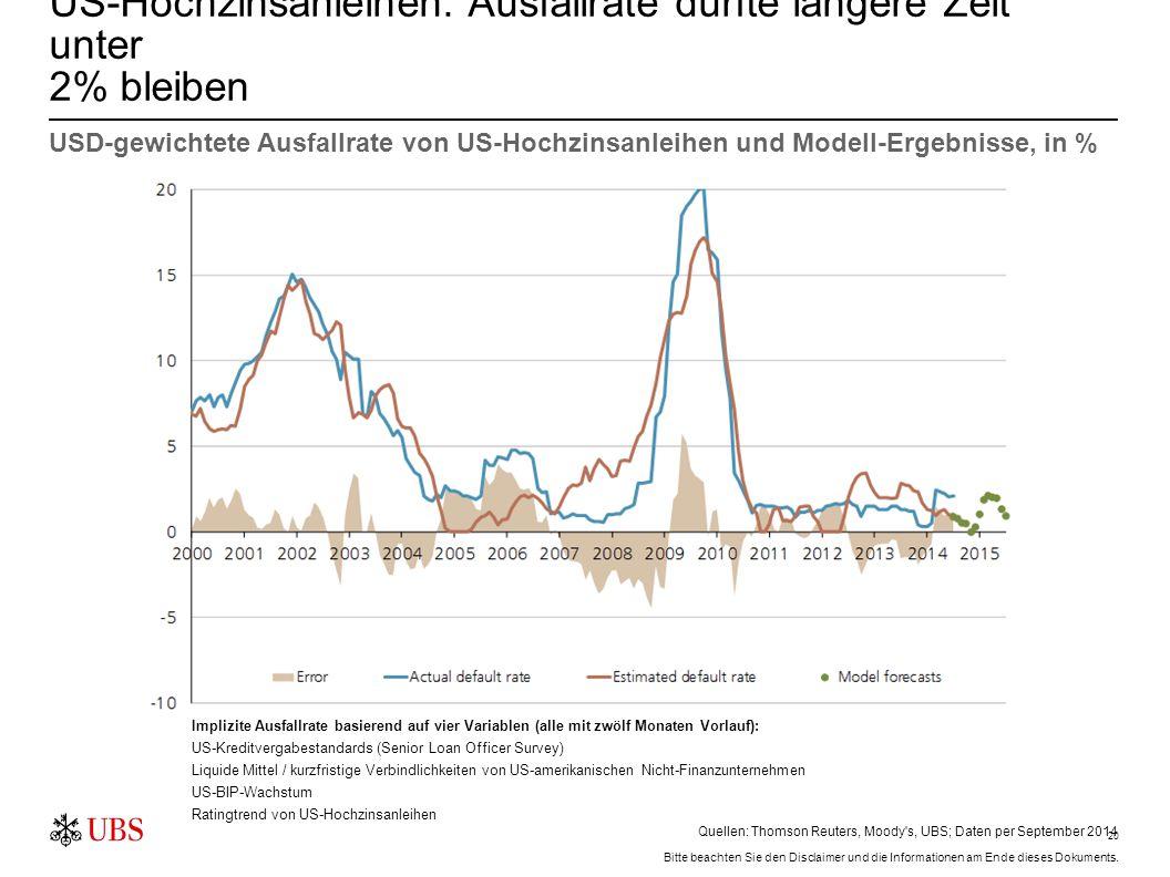 20 US-Hochzinsanleihen: Ausfallrate dürfte längere Zeit unter 2% bleiben USD-gewichtete Ausfallrate von US-Hochzinsanleihen und Modell-Ergebnisse, in