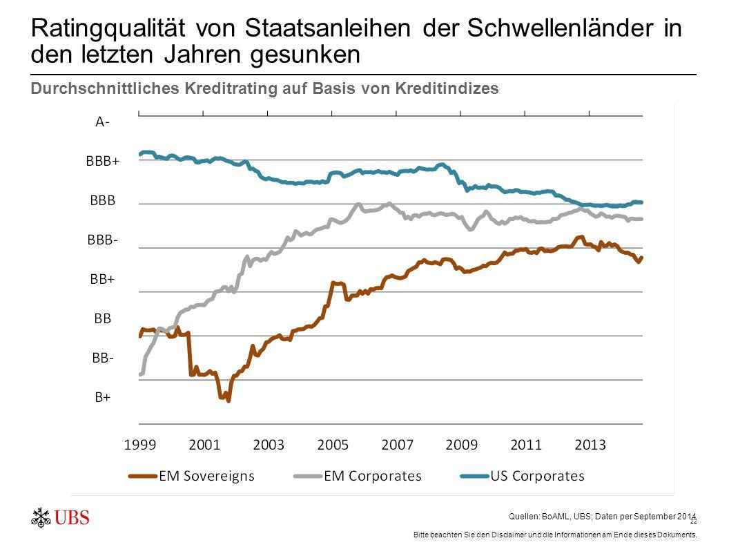 22 Ratingqualität von Staatsanleihen der Schwellenländer in den letzten Jahren gesunken Quellen: BoAML, UBS; Daten per September 2014 Durchschnittlich