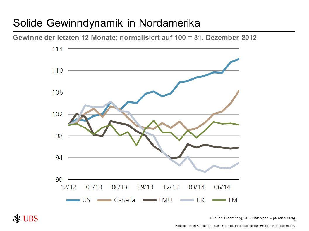26 Solide Gewinndynamik in Nordamerika Gewinne der letzten 12 Monate; normalisiert auf 100 = 31. Dezember 2012 Quellen: Bloomberg, UBS; Daten per Sept
