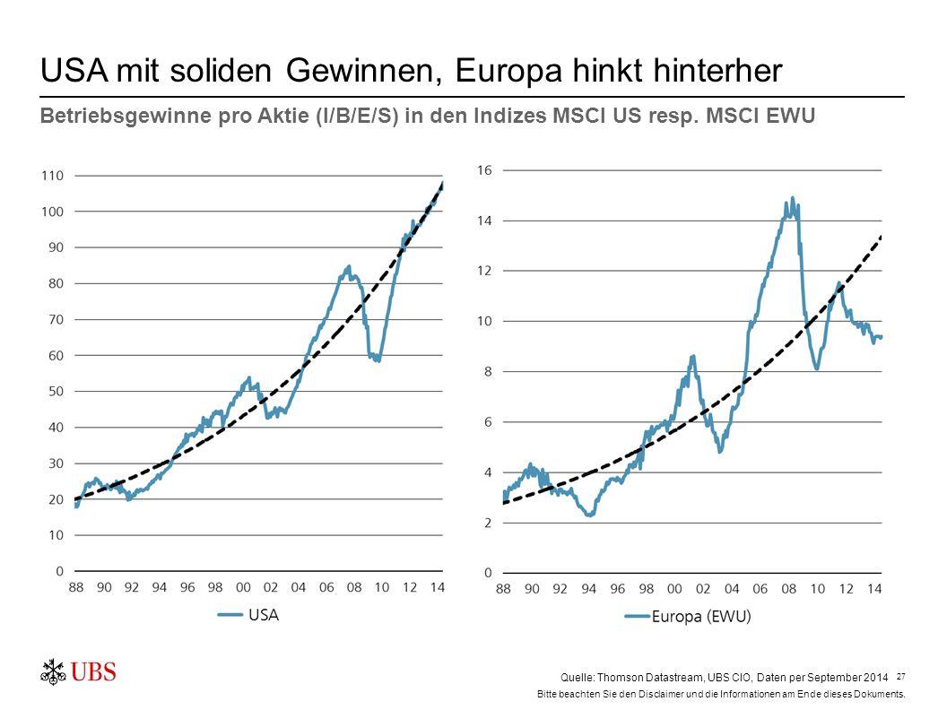 27 USA mit soliden Gewinnen, Europa hinkt hinterher Betriebsgewinne pro Aktie (I/B/E/S) in den Indizes MSCI US resp. MSCI EWU Quelle: Thomson Datastre