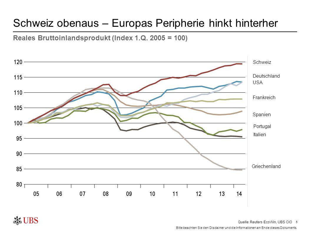 5 Schweiz obenaus – Europas Peripherie hinkt hinterher Reales Bruttoinlandsprodukt (Index 1.Q. 2005 = 100) Schweiz Deutschland Italien Spanien Frankre