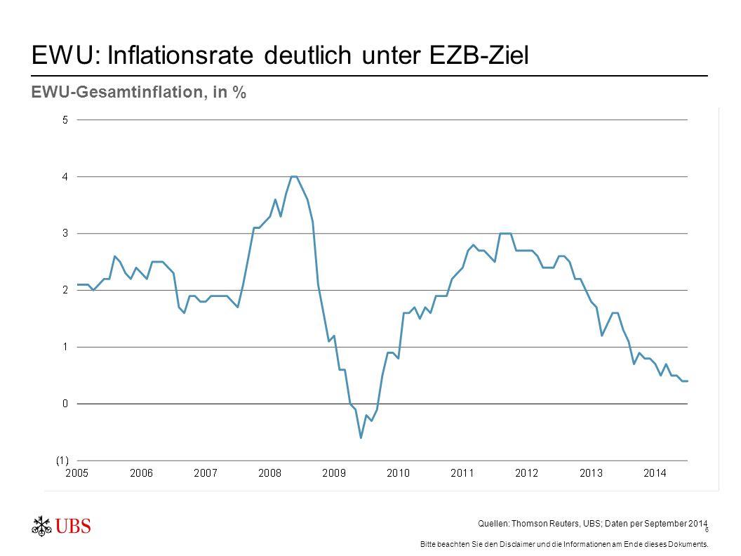 6 EWU: Inflationsrate deutlich unter EZB-Ziel EWU-Gesamtinflation, in % Quellen: Thomson Reuters, UBS; Daten per September 2014 Bitte beachten Sie den