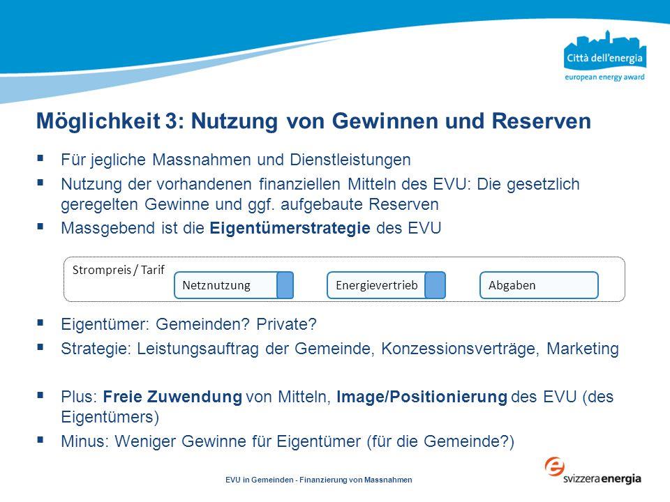 Clicca per modificare testo EVU in Gemeinden - Finanzierung von Massnahmen  Für jegliche Massnahmen und Dienstleistungen  Nutzung der vorhandenen fi