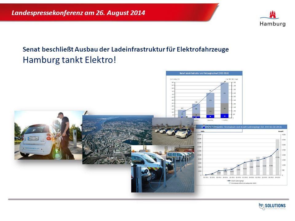 Senat beschließt Ausbau der Ladeinfrastruktur für Elektrofahrzeuge Hamburg tankt Elektro! Landespressekonferenz am 26. August 2014