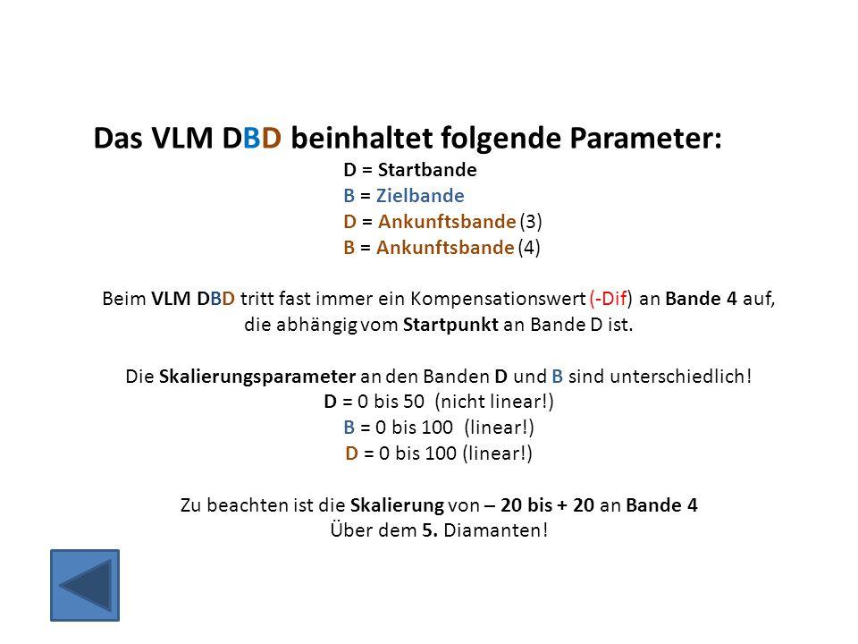 Das VLM DBD beinhaltet folgende Parameter: D = Startbande B = Zielbande D = Ankunftsbande (3) B = Ankunftsbande (4) Beim VLM DBD tritt fast immer ein Kompensationswert (-Dif) an Bande 4 auf, die abhängig vom Startpunkt an Bande D ist.