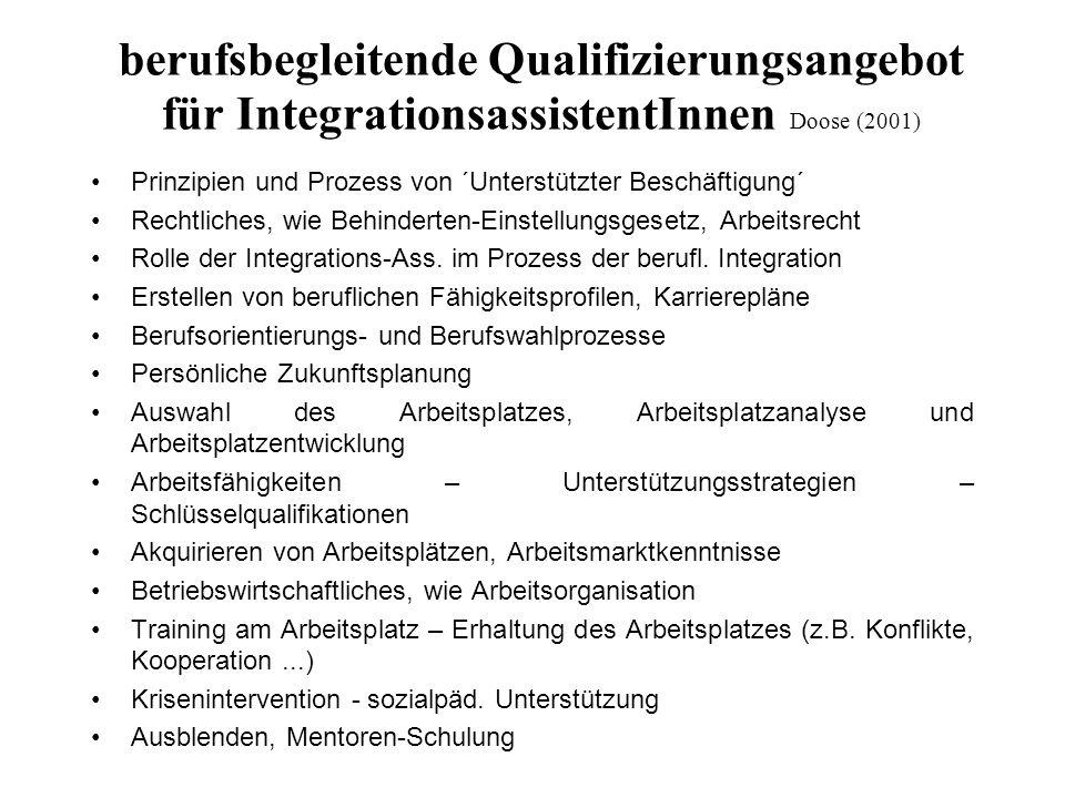 berufsbegleitende Qualifizierungsangebot für IntegrationsassistentInnen Doose (2001) Prinzipien und Prozess von ´Unterstützter Beschäftigung´ Rechtlic