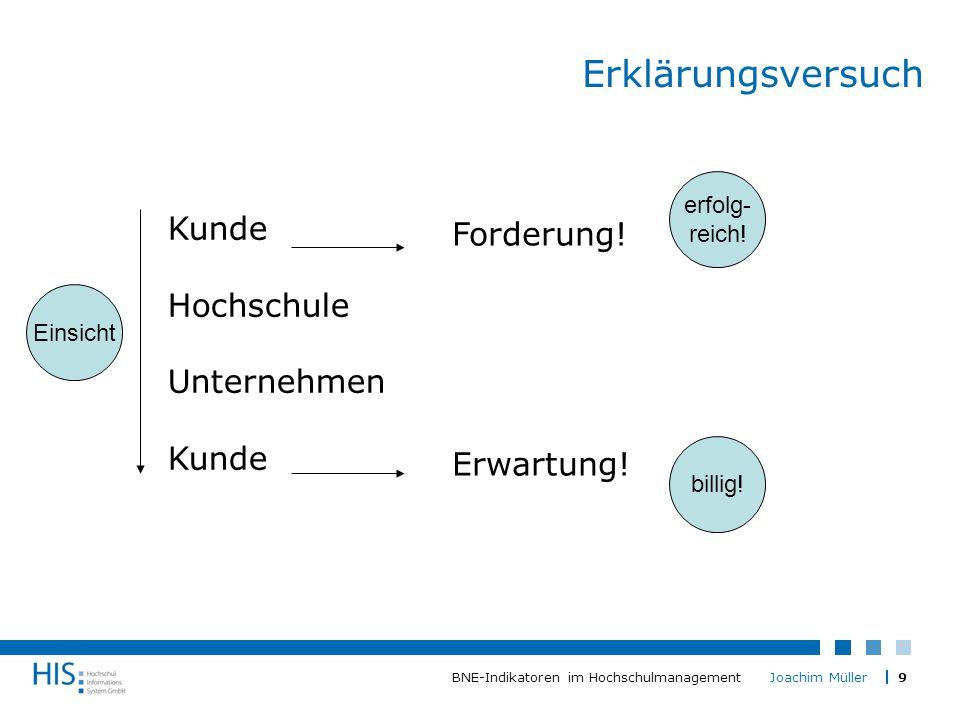 10BNE-Indikatoren im Hochschulmanagement Joachim Müller Erklärung Kunde Hochschule Unternehmen Kunde Forderung.