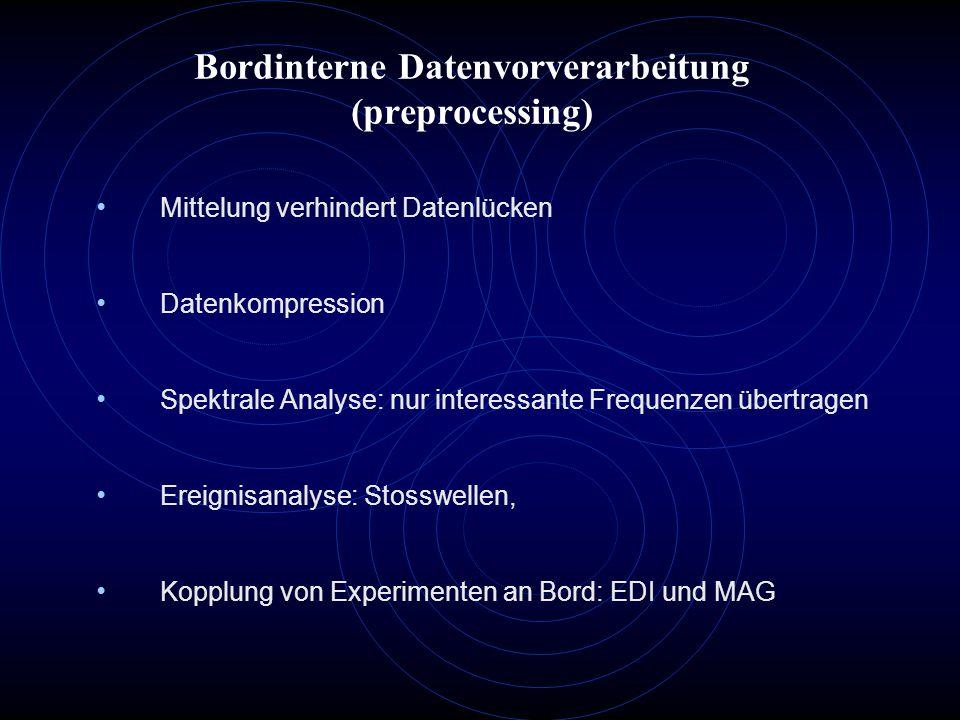 Bordinterne Datenvorverarbeitung (preprocessing) Mittelung verhindert Datenlücken Datenkompression Spektrale Analyse: nur interessante Frequenzen übertragen Ereignisanalyse: Stosswellen, Kopplung von Experimenten an Bord: EDI und MAG