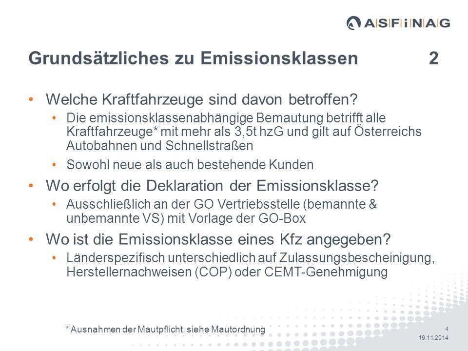 15 19.11.2014 Bildschirmänderung an der Applikation Auswahl Emissionsklasse bei Einstellung Erstvertrag  Neuer Kunde