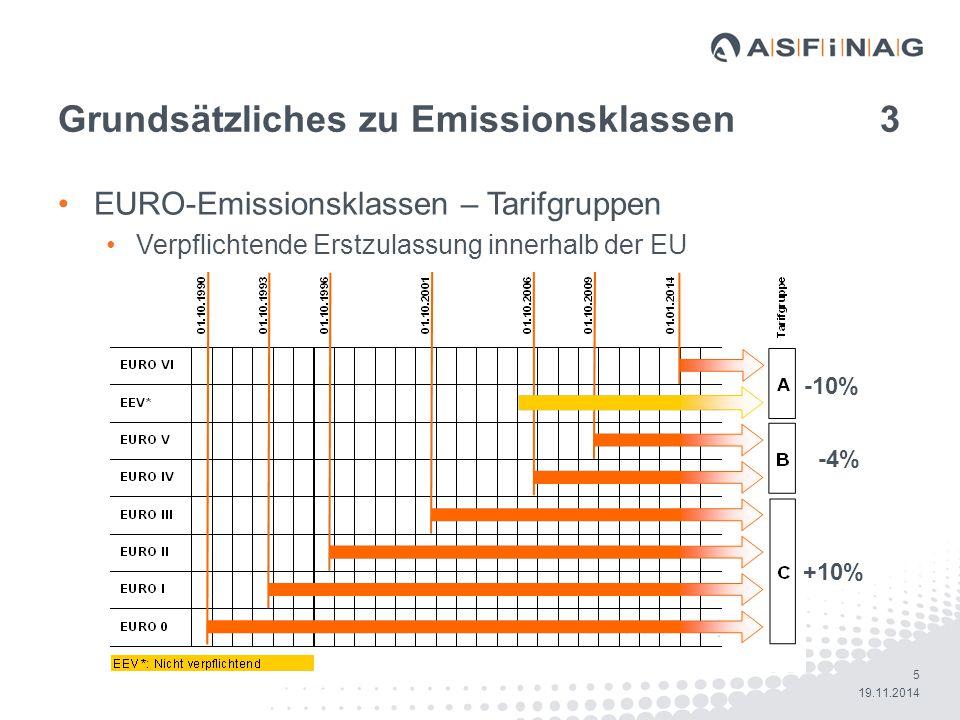 6 19.11.2014 EURO-Emissionsklassen - Deklaration Wie erfolgt die Deklaration der EURO-Emissionsklasse.