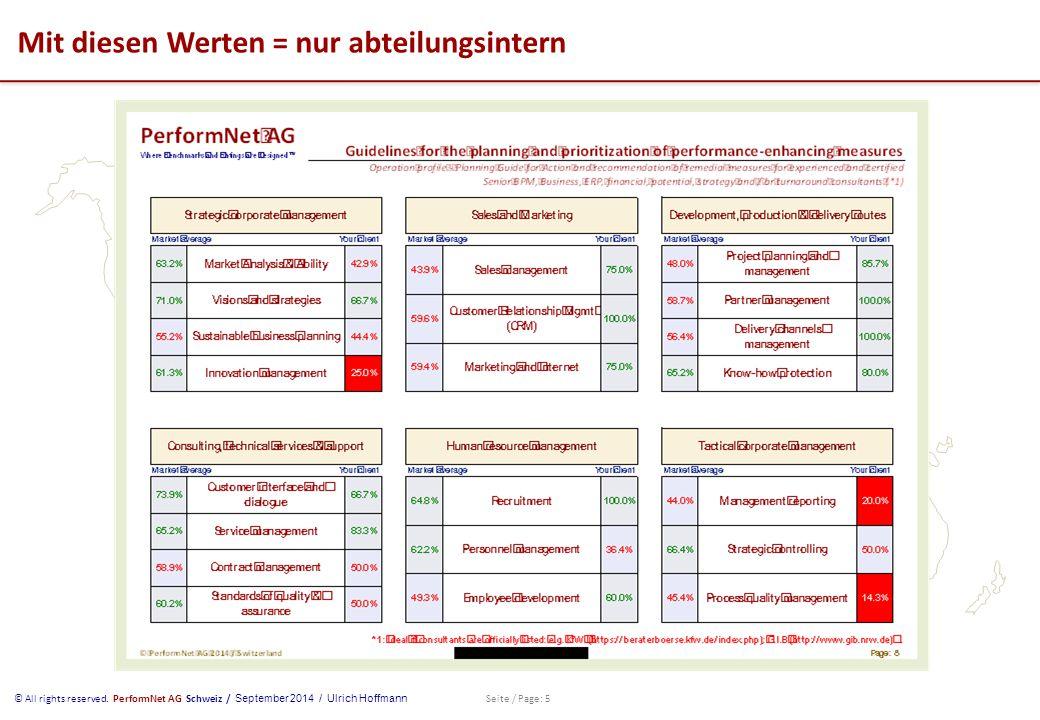 © All rights reserved. PerformNet AG Schweiz / September 2014 / Ulrich Hoffmann Seite / Page: 5 Mit diesen Werten = nur abteilungsintern