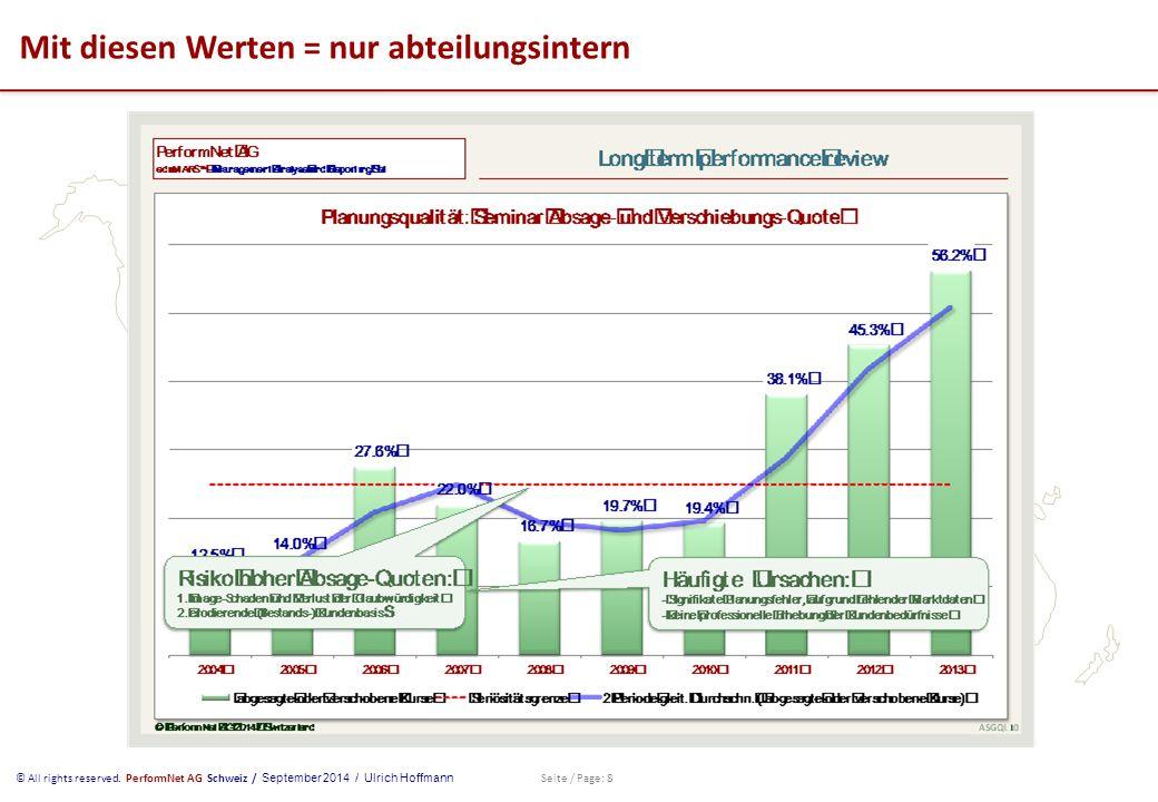 © All rights reserved. PerformNet AG Schweiz / September 2014 / Ulrich Hoffmann Seite / Page: 8 Mit diesen Werten = nur abteilungsintern