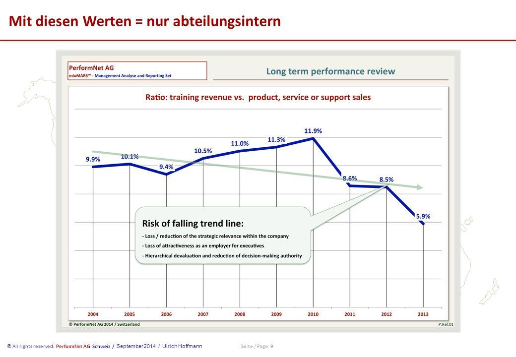 © All rights reserved. PerformNet AG Schweiz / September 2014 / Ulrich Hoffmann Seite / Page: 9 Mit diesen Werten = nur abteilungsintern